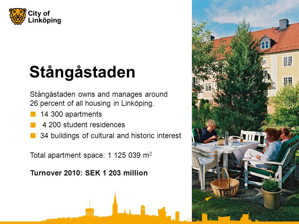 Stångåstaden Stångåstaden owns and manages around 26 percent of all housing in Linköping.