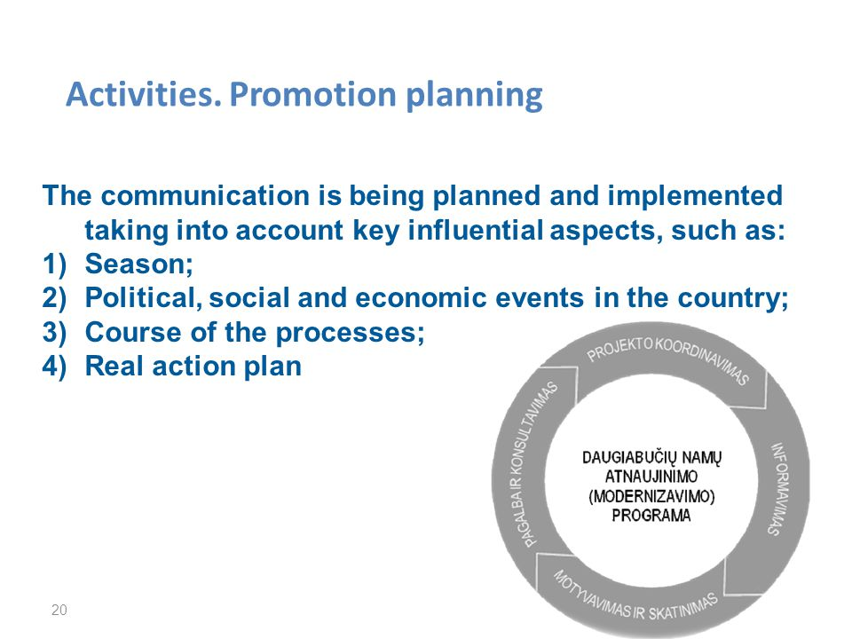 20 The communication is being planned and implemented taking into account key influential aspects, such as: 1)Season; 2)Political, social and economic events in the country; 3)Course of the processes; 4)Real action plan Activities.