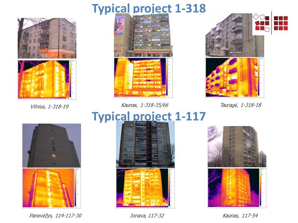 Typical project 1-318 Vilnius, 1-318-19 Kaunas, 1-318-35/66Tauragė, 1-318-18 Panevėžys, 114-117-30Jonava, 117-32Kaunas, 117-54 Typical project 1-117