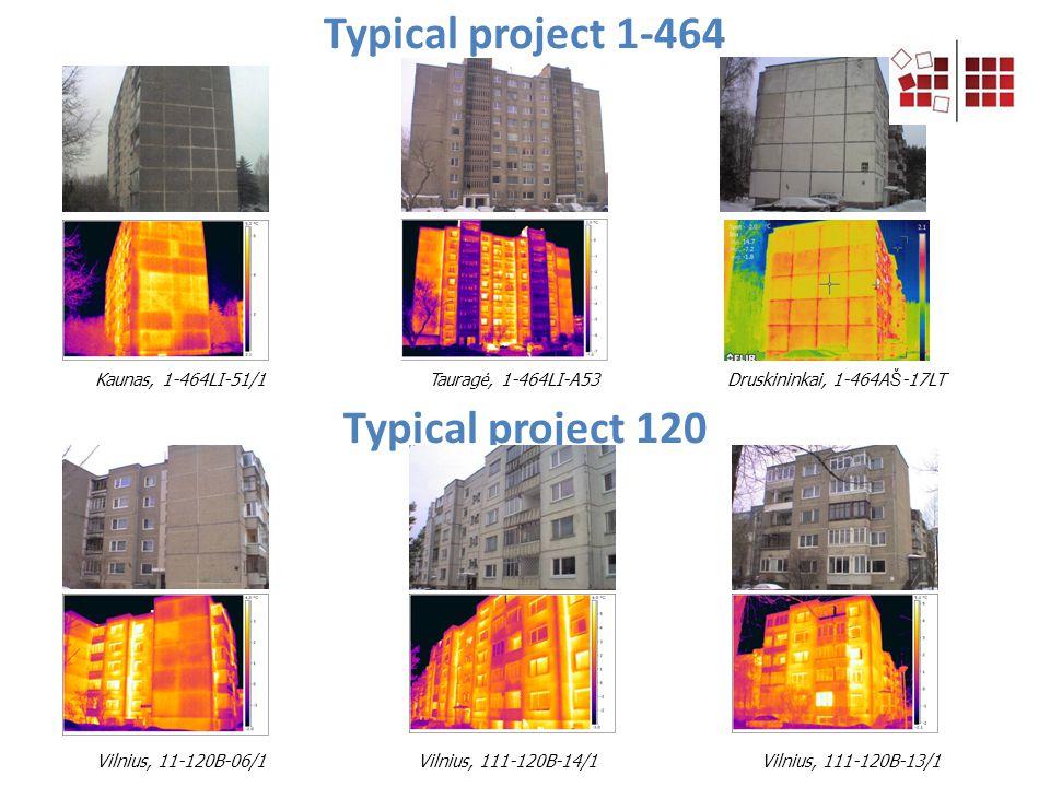 Typical project 1-464 Kaunas, 1-464LI-51/1Tauragė, 1-464LI-A53Druskininkai, 1-464A Š -17LT Typical project 120 Vilnius, 11-120B-06/1Vilnius, 111-120B-