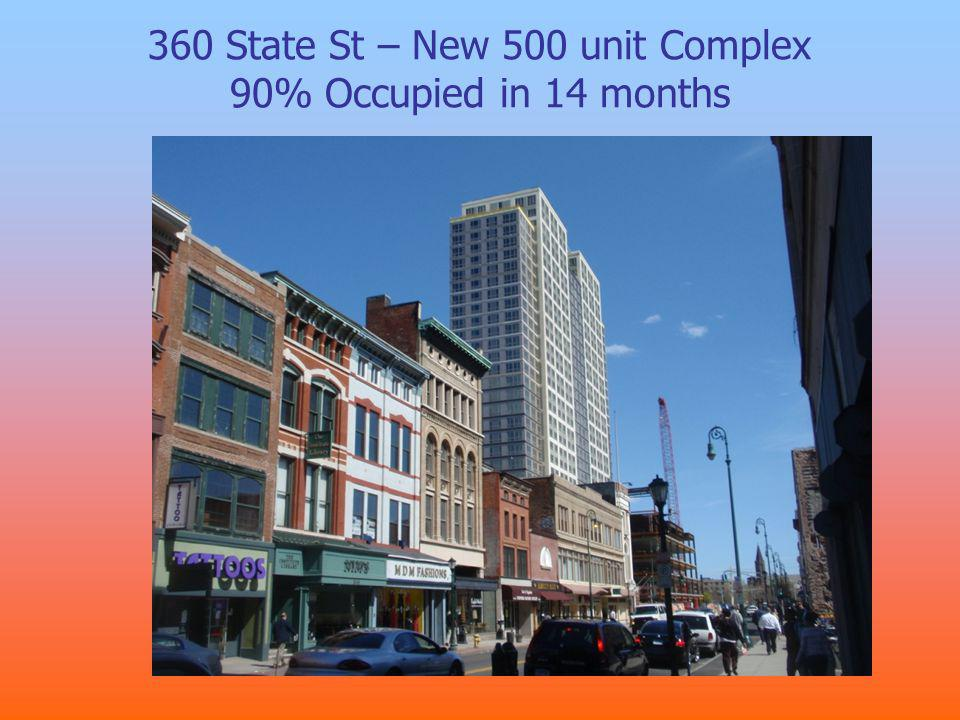 360 State St – New 500 unit Complex 90% Occupied in 14 months