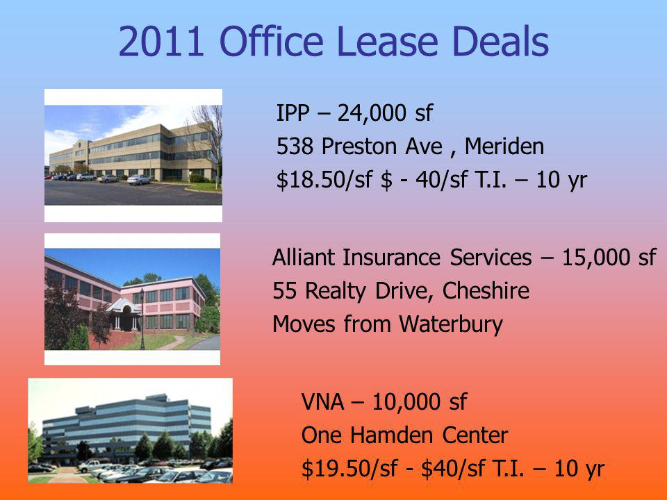 2011 Office Lease Deals IPP – 24,000 sf 538 Preston Ave, Meriden $18.50/sf $ - 40/sf T.I.
