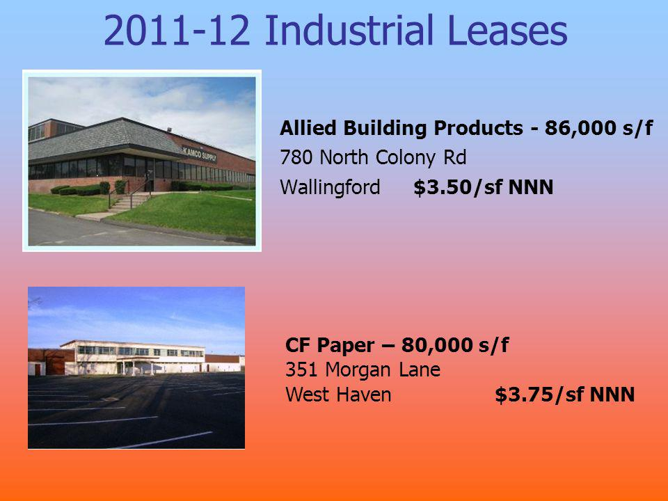 2011-12 Industrial Leases Allied Building Products - 86,000 s/f 780 North Colony Rd Wallingford $3.50/sf NNN CF Paper – 80,000 s/f 351 Morgan Lane West Haven $3.75/sf NNN