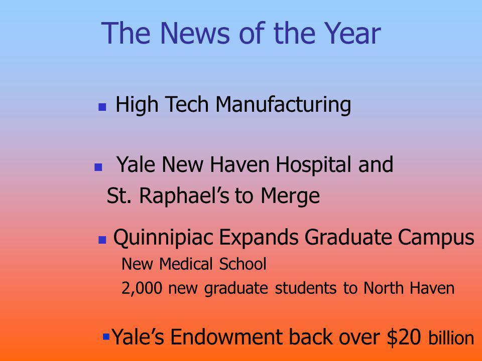 The News of the Year High Tech Manufacturing Yale New Haven Hospital and St.