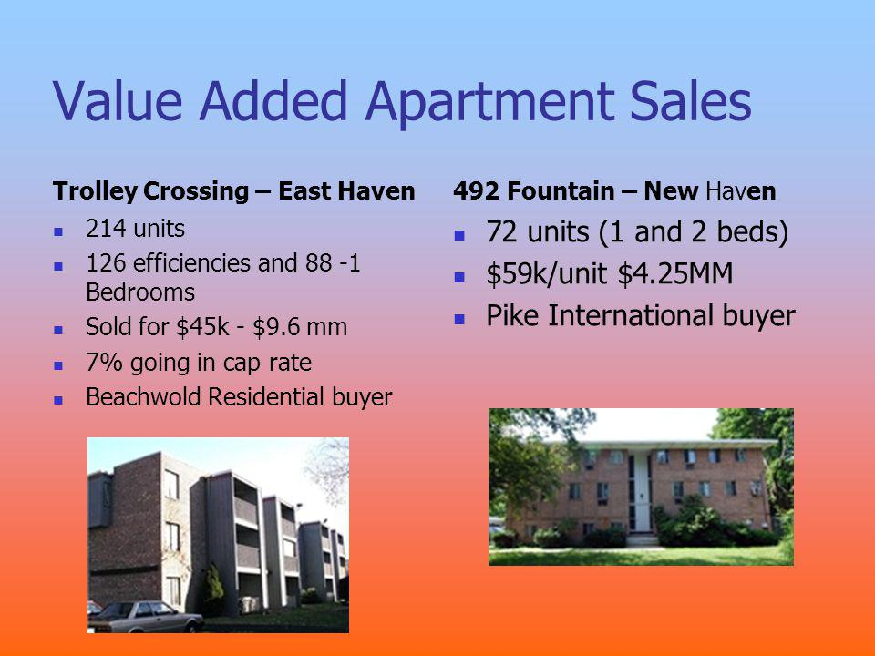Value Added Apartment Sales Trolley Crossing – East Haven 214 units 126 efficiencies and 88 -1 Bedrooms Sold for $45k - $9.6 mm 7% going in cap rate Beachwold Residential buyer 492 Fountain – New Haven 72 units (1 and 2 beds) $59k/unit $4.25MM Pike International buyer