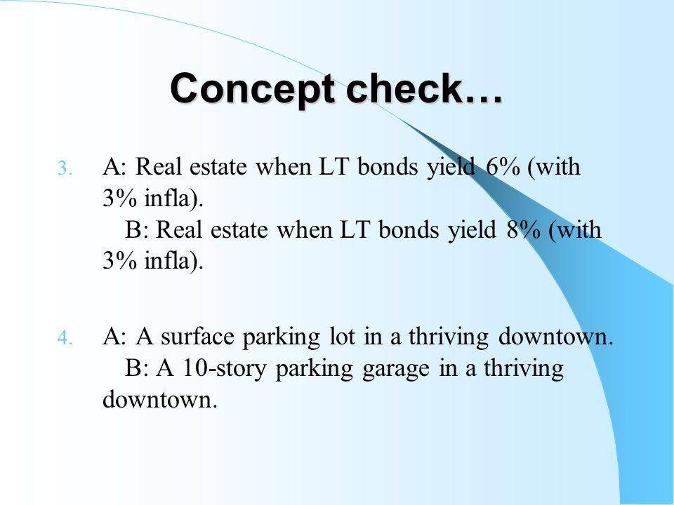 Concept check… 3. A: Real estate when LT bonds yield 6% (with 3% infla). B: Real estate when LT bonds yield 8% (with 3% infla). 4. A: A surface parkin