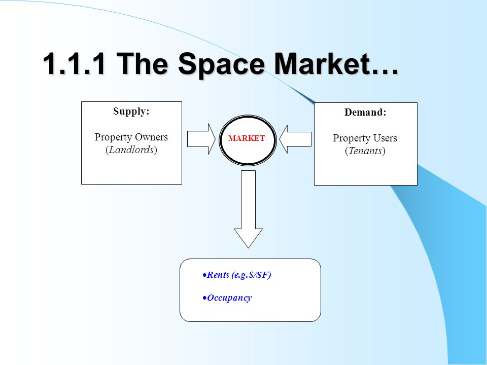 1.1.1 The Space Market… Supply: Property Owners (Landlords) Demand: Property Users (Tenants) MARKET Rents (e.g.$/SF) Occupancy