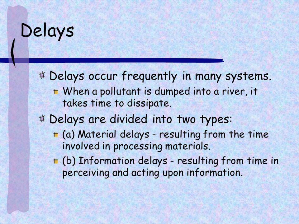 Delays Delays occur frequently in many systems. When a pollutant is dumped into a river, it takes time to dissipate. Delays are divided into two types
