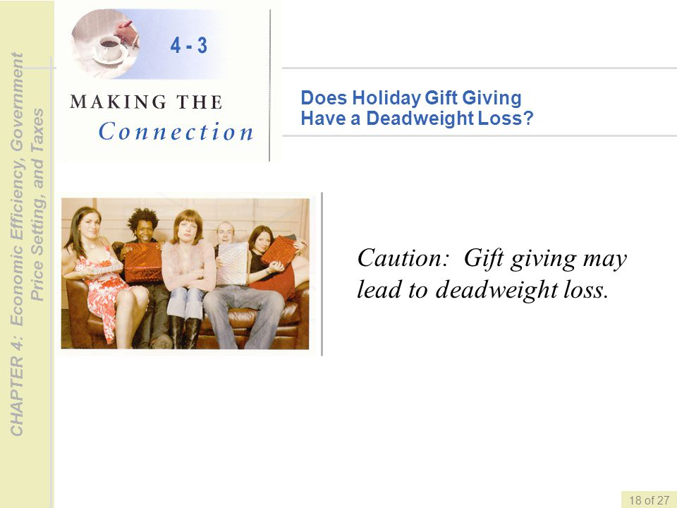 CHAPTER 4: Economic Efficiency, Government Price Setting, and Taxes 18 of 27 Does Holiday Gift Giving Have a Deadweight Loss? 4 - 3 Caution: Gift givi