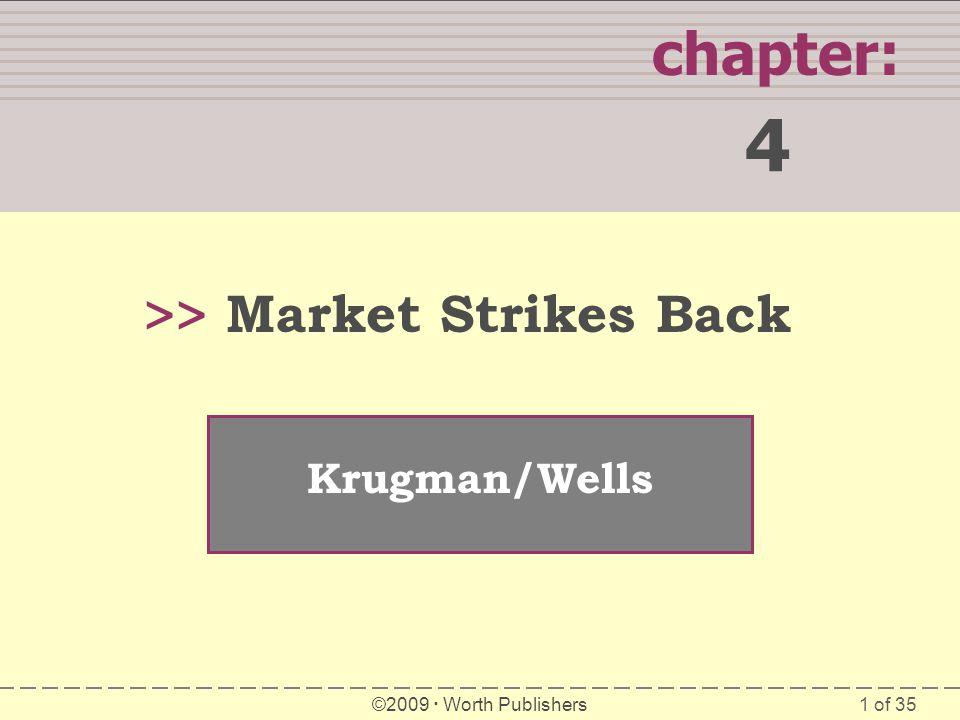 1 of 35 SUMMARY chapter: 4 >> Krugman/Wells ©2009 Worth Publishers Market Strikes Back