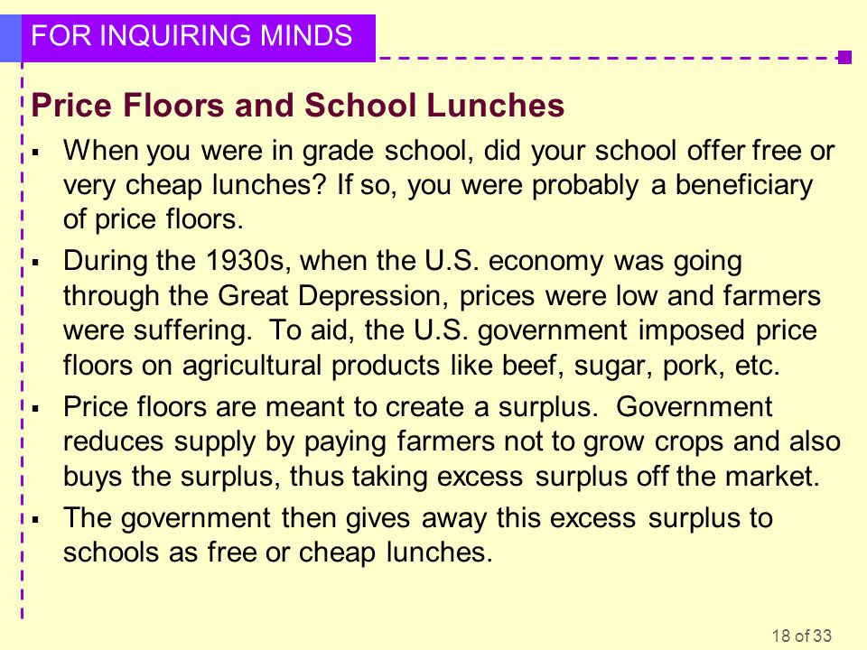 18 of 33 FOR INQUIRING MINDS Price Floors and School Lunches When you were in grade school, did your school offer free or very cheap lunches.