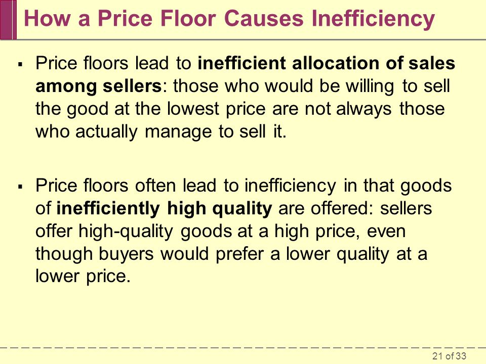 21 of 33 How a Price Floor Causes Inefficiency Price floors lead to inefficient allocation of sales among sellers: those who would be willing to sell the good at the lowest price are not always those who actually manage to sell it.