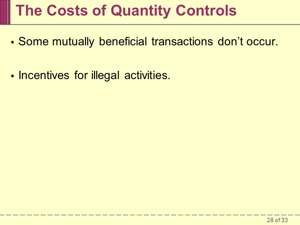 28 of 33 The Costs of Quantity Controls Some mutually beneficial transactions dont occur.