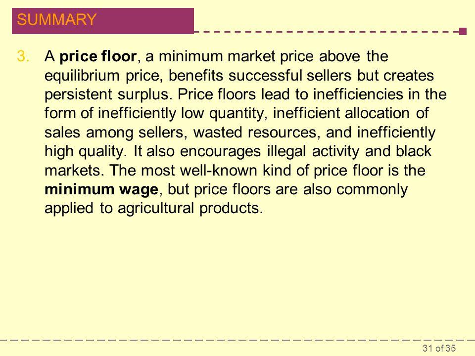31 of 35 SUMMARY 3.A price floor, a minimum market price above the equilibrium price, benefits successful sellers but creates persistent surplus.