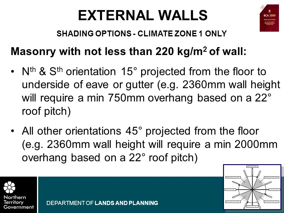 www.nt.gov.au DEPARTMENT OF LANDS AND PLANNING Masonry with not less than 220 kg/m 2 of wall: N th & S th orientation 15° projected from the floor to