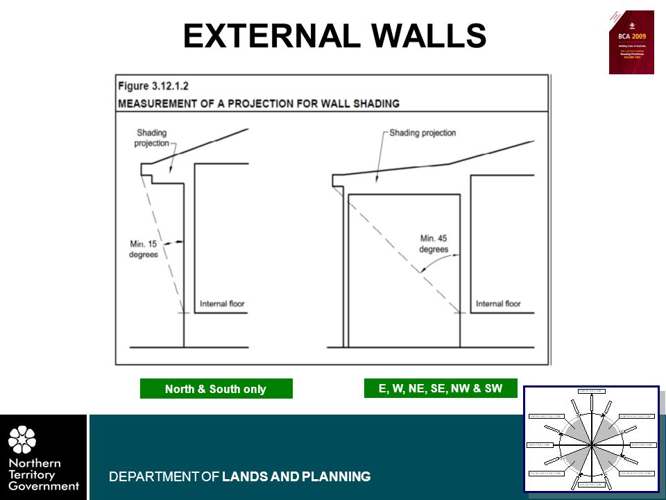 www.nt.gov.au DEPARTMENT OF LANDS AND PLANNING North & South only EXTERNAL WALLS E, W, NE, SE, NW & SW