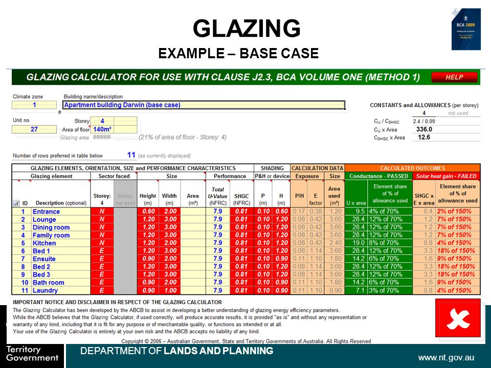 www.nt.gov.au DEPARTMENT OF LANDS AND PLANNING GLAZING EXAMPLE – BASE CASE