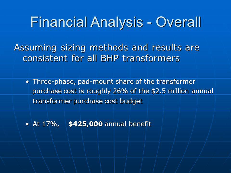 Financial Analysis - Overall Assuming sizing methods and results are consistent for all BHP transformers Three-phase, pad-mount share of the transform