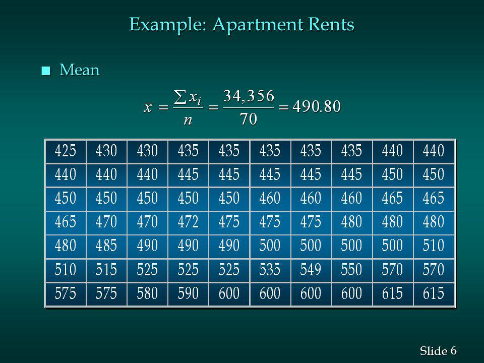 6 6 Slide Example: Apartment Rents n Mean