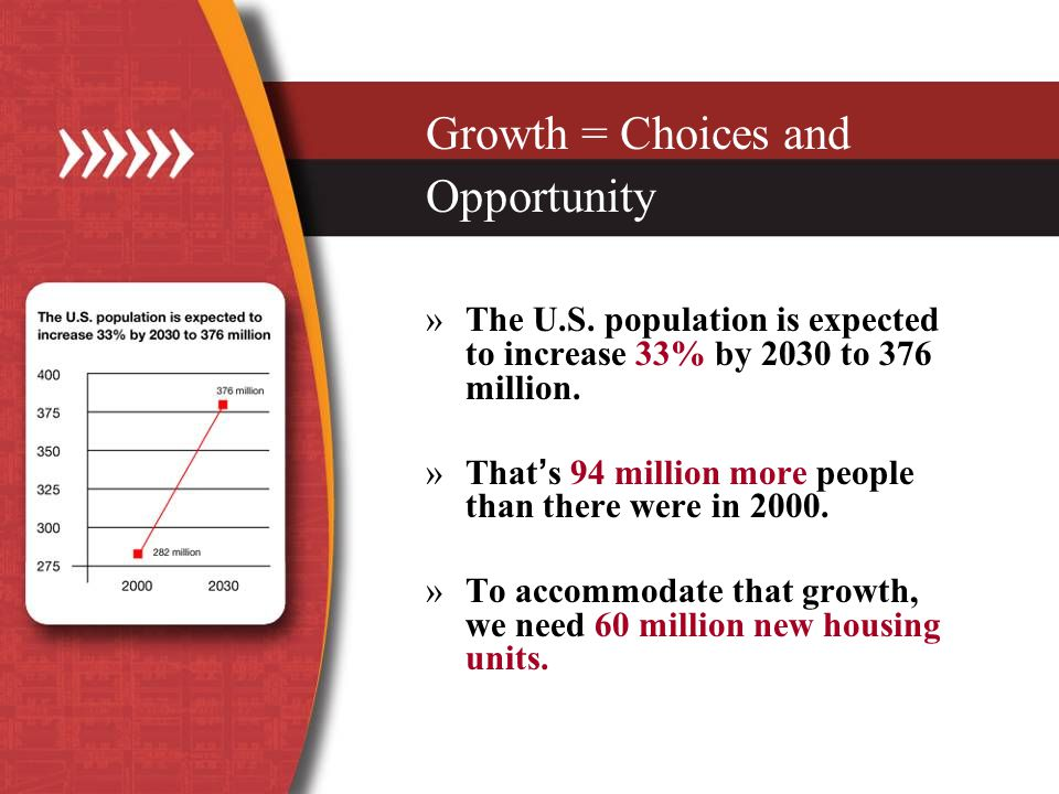 Growth = Choices and Opportunity »The U.S.