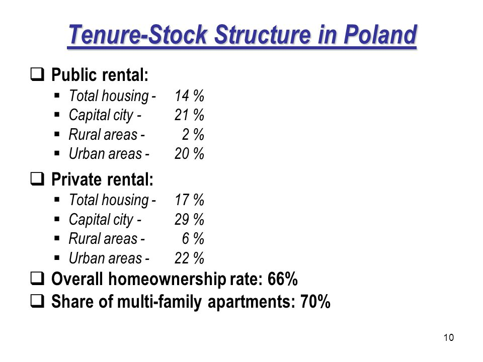 10 Tenure-Stock Structure in Poland Public rental: Total housing - 14 % Capital city -21 % Rural areas - 2 % Urban areas - 20 % Private rental: Total housing -17 % Capital city -29 % Rural areas - 6 % Urban areas -22 % Overall homeownership rate: 66% Share of multi-family apartments: 70%