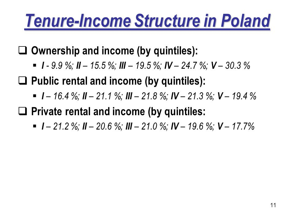 11 Tenure-Income Structure in Poland Ownership and income (by quintiles): I - 9.9 %; II – 15.5 %; III – 19.5 %; IV – 24.7 %; V – 30.3 % Public rental and income (by quintiles): I – 16.4 %; II – 21.1 %; III – 21.8 %; IV – 21.3 %; V – 19.4 % Private rental and income (by quintiles: I – 21.2 %; II – 20.6 %; III – 21.0 %; IV – 19.6 %; V – 17.7%