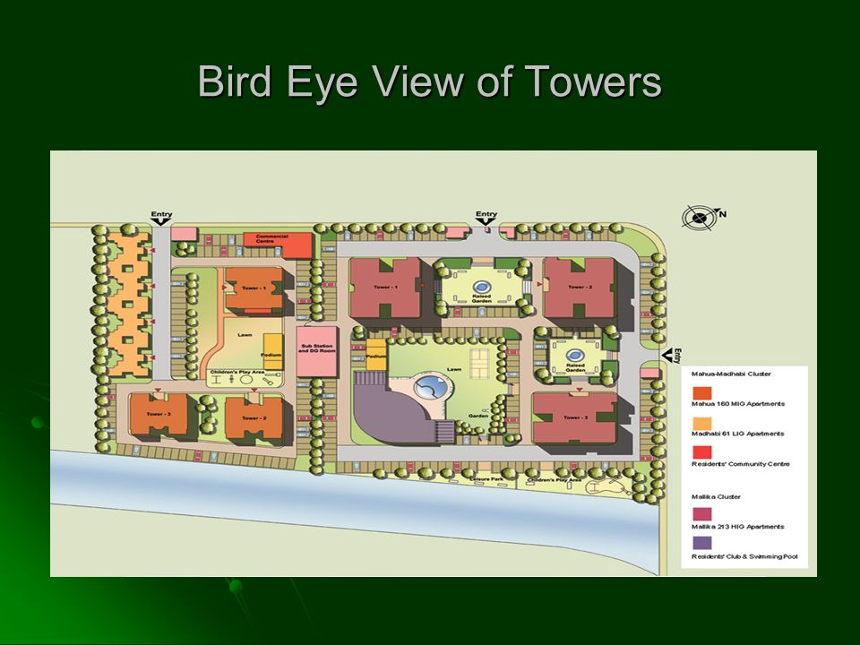 Bird Eye View of Towers