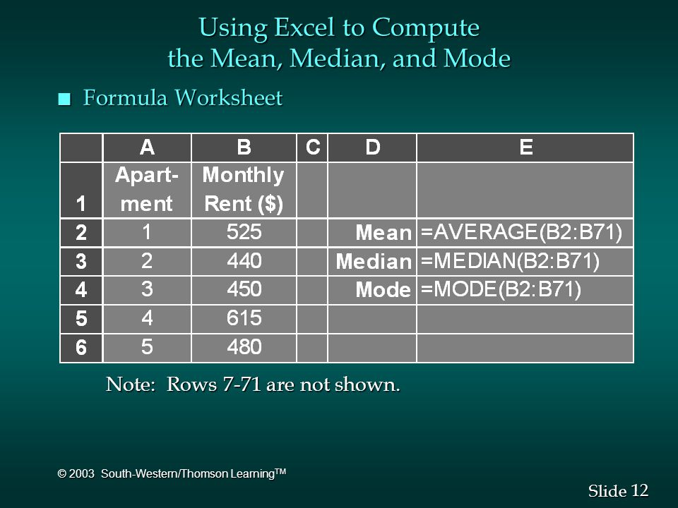 12 Slide © 2003 South-Western/Thomson Learning TM Using Excel to Compute the Mean, Median, and Mode n Formula Worksheet Note: Rows 7-71 are not shown.