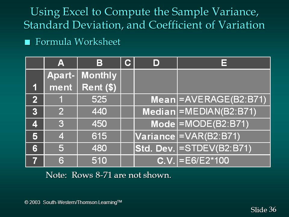 36 Slide © 2003 South-Western/Thomson Learning TM Using Excel to Compute the Sample Variance, Standard Deviation, and Coefficient of Variation n Formu
