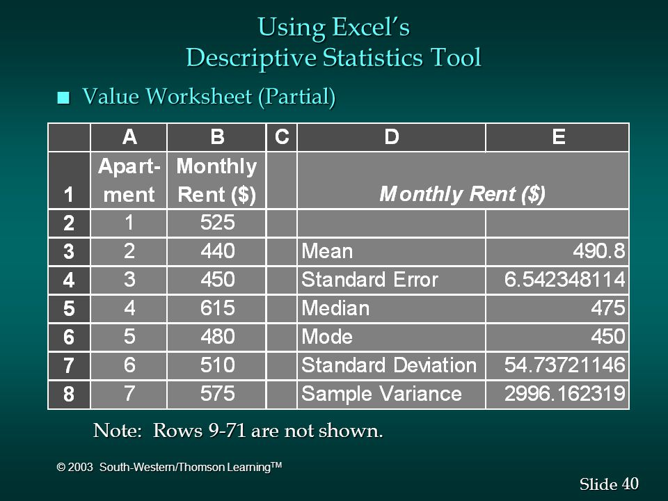 40 Slide © 2003 South-Western/Thomson Learning TM n Value Worksheet (Partial) Using Excels Descriptive Statistics Tool Note: Rows 9-71 are not shown.