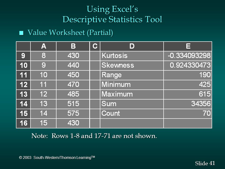41 Slide © 2003 South-Western/Thomson Learning TM n Value Worksheet (Partial) Using Excels Descriptive Statistics Tool Note: Rows 1-8 and 17-71 are no