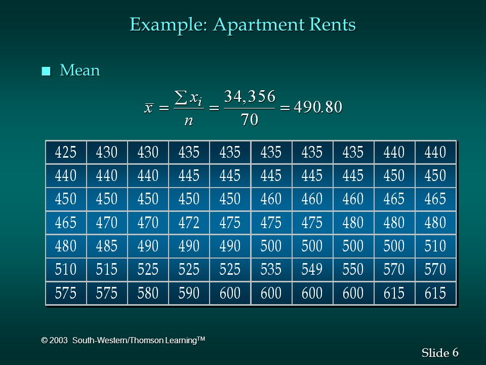 6 6 Slide © 2003 South-Western/Thomson Learning TM Example: Apartment Rents n Mean