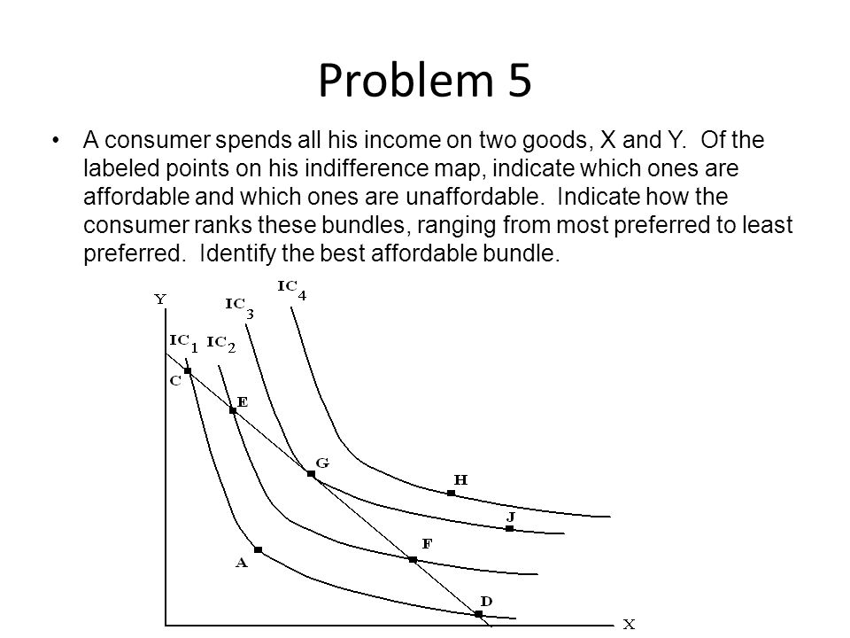 Problem 5 A consumer spends all his income on two goods, X and Y.