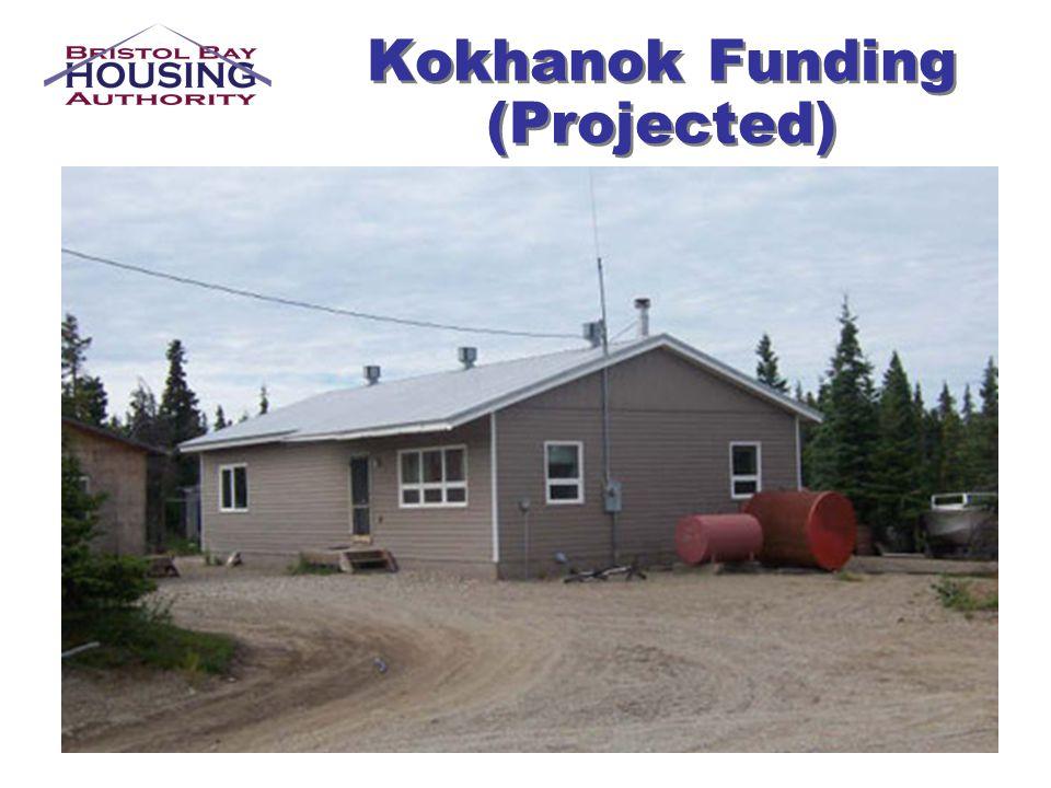Kokhanok Funding (Projected)
