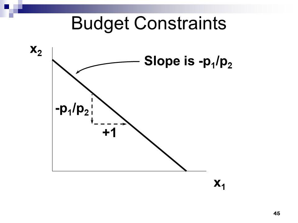 45 Budget Constraints x2x2 x1x1 Slope is -p 1 /p 2 +1 -p 1 /p 2