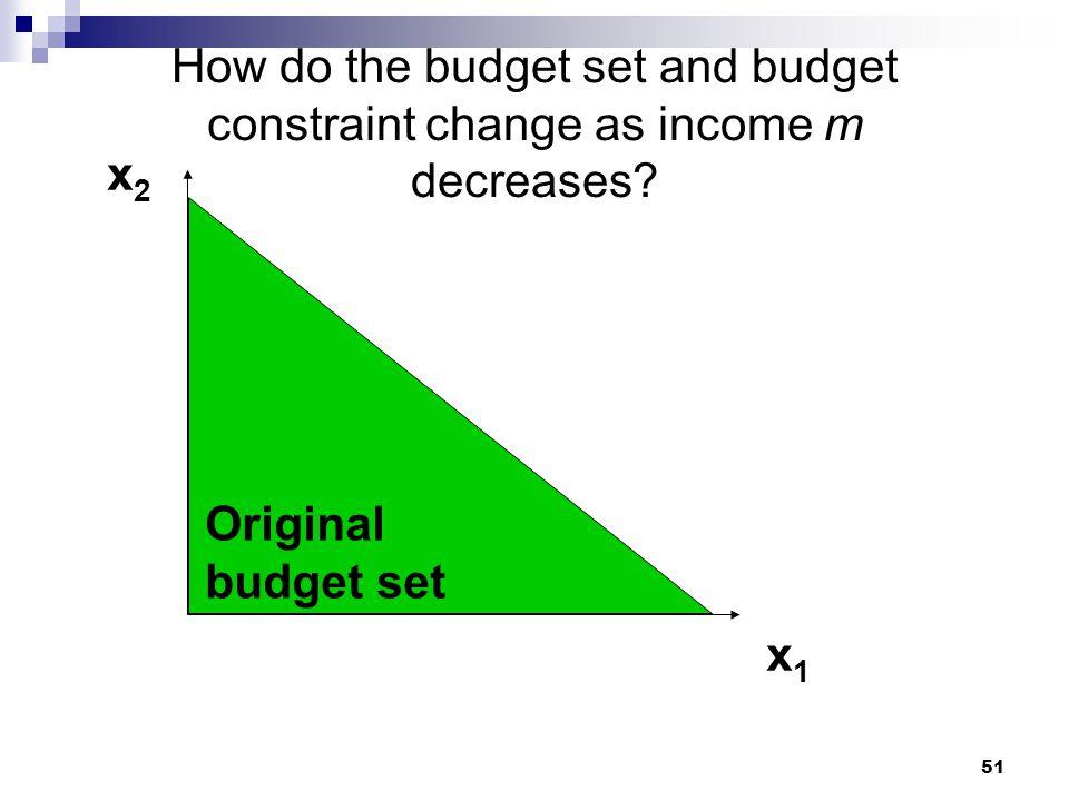 51 How do the budget set and budget constraint change as income m decreases? Original budget set x2x2 x1x1
