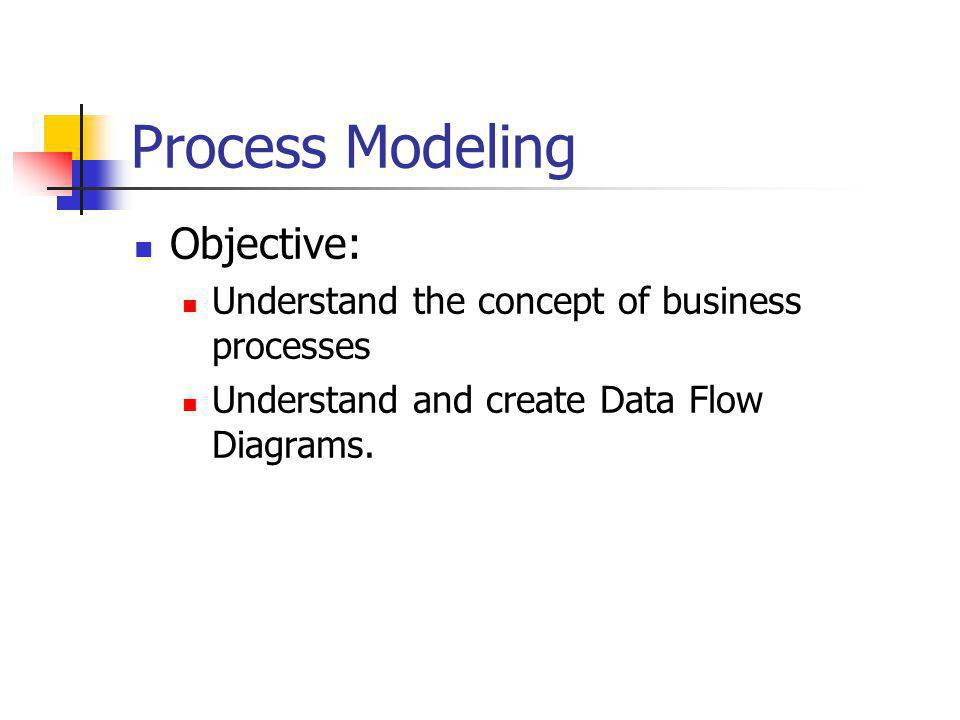 Process Modeling Objective: Understand the concept of business processes Understand and create Data Flow Diagrams.
