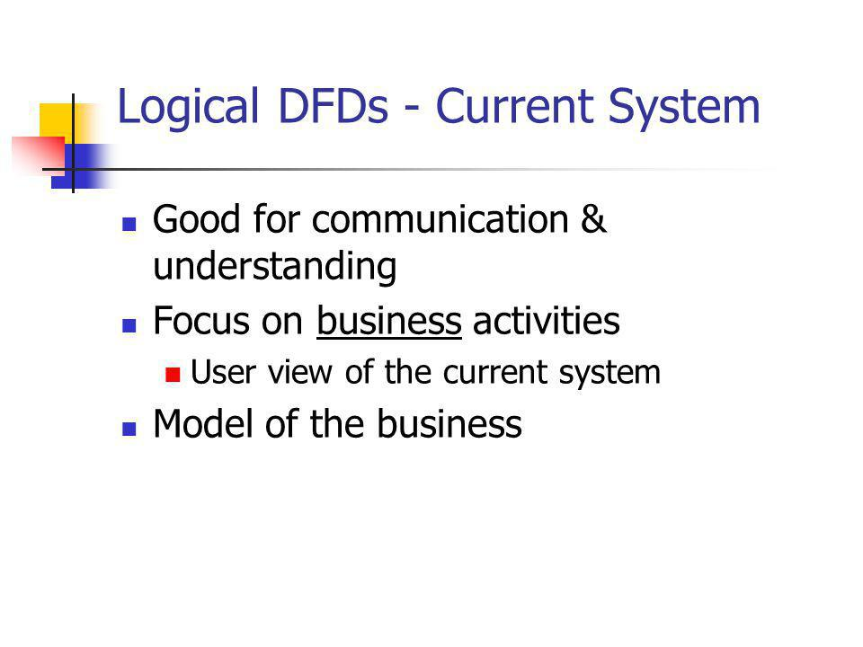 Logical DFDs - Current System Good for communication & understanding Focus on business activities User view of the current system Model of the busines