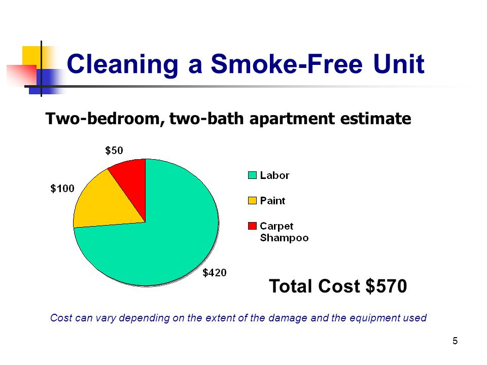 5 Cleaning a Smoke-Free Unit Two-bedroom, two-bath apartment estimate Total Cost $570 Cost can vary depending on the extent of the damage and the equi