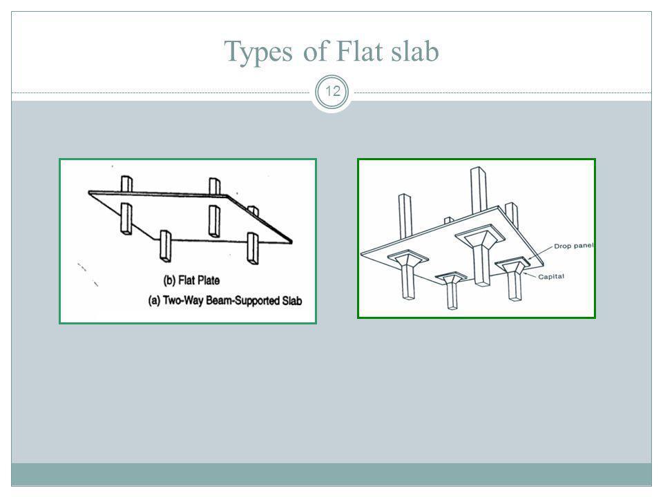 12 Types of Flat slab