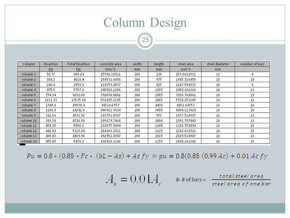 25 Column Design 8- # of bars =