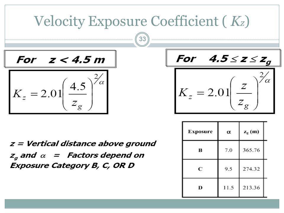 33 Velocity Exposure Coefficient ( K z )