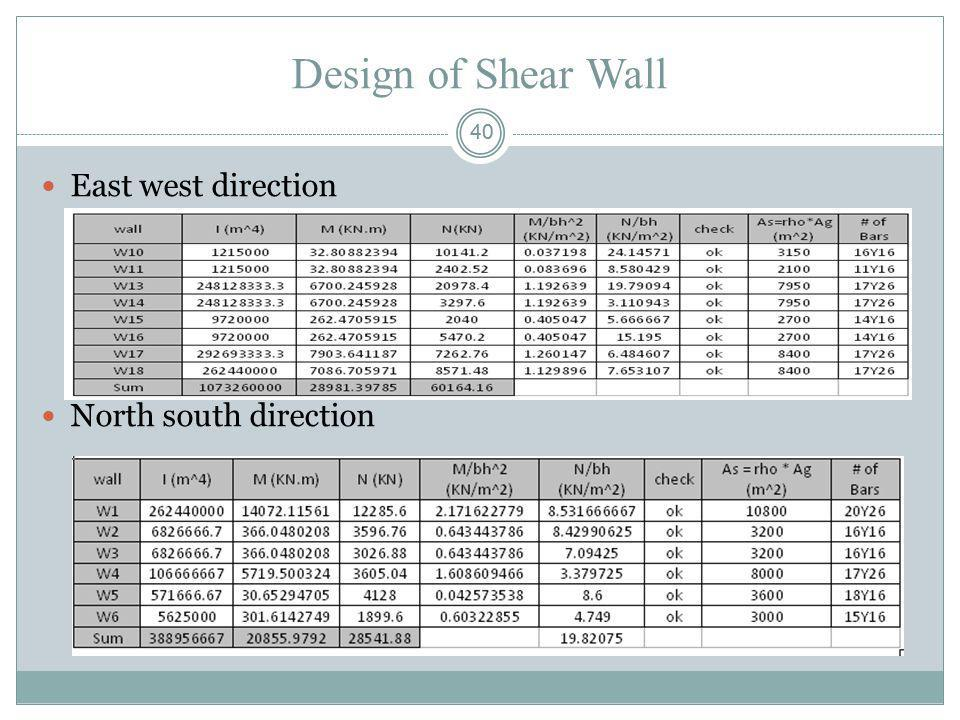 40 Design of Shear Wall East west direction North south direction