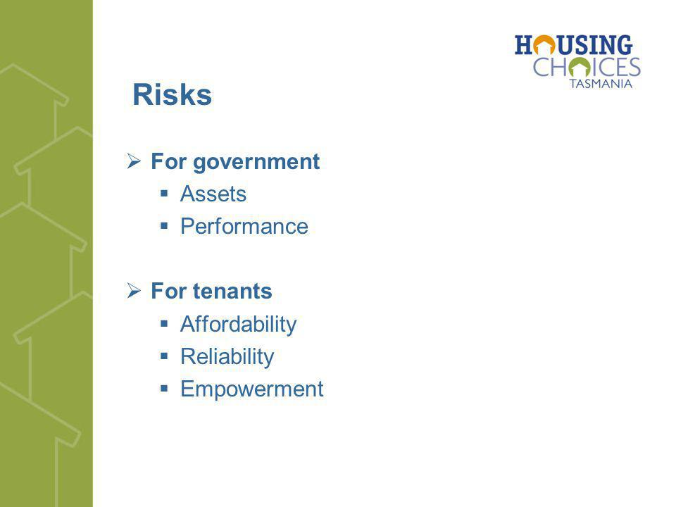 Risks For government Assets Performance For tenants Affordability Reliability Empowerment