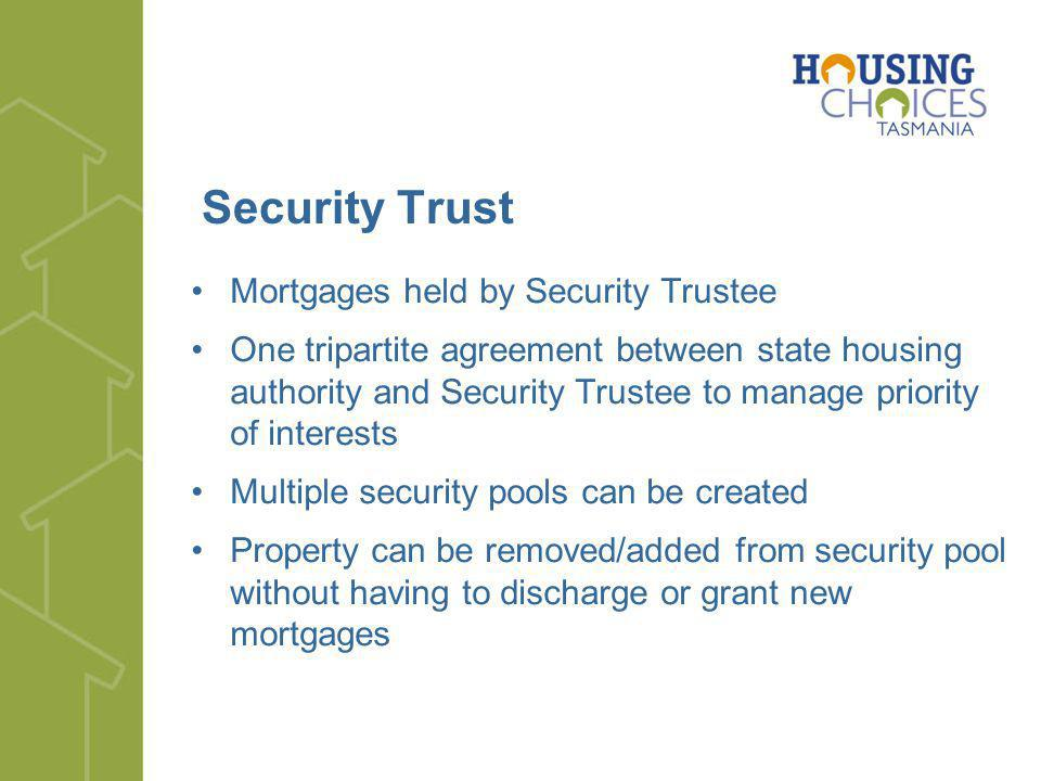 Security Trust Mortgages held by Security Trustee One tripartite agreement between state housing authority and Security Trustee to manage priority of interests Multiple security pools can be created Property can be removed/added from security pool without having to discharge or grant new mortgages