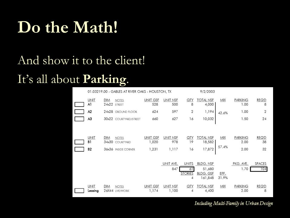 Including Multi-Family in Urban Design Do the Math! And show it to the client! Its all about Parking.