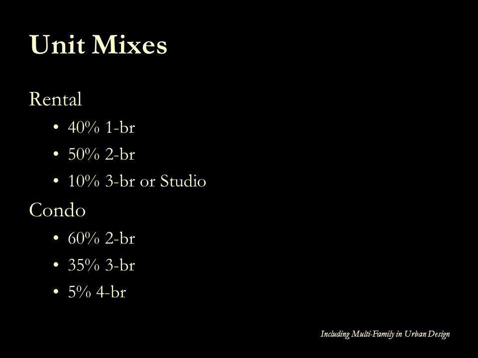 Unit Mixes Rental 40% 1-br 50% 2-br 10% 3-br or Studio Condo 60% 2-br 35% 3-br 5% 4-br