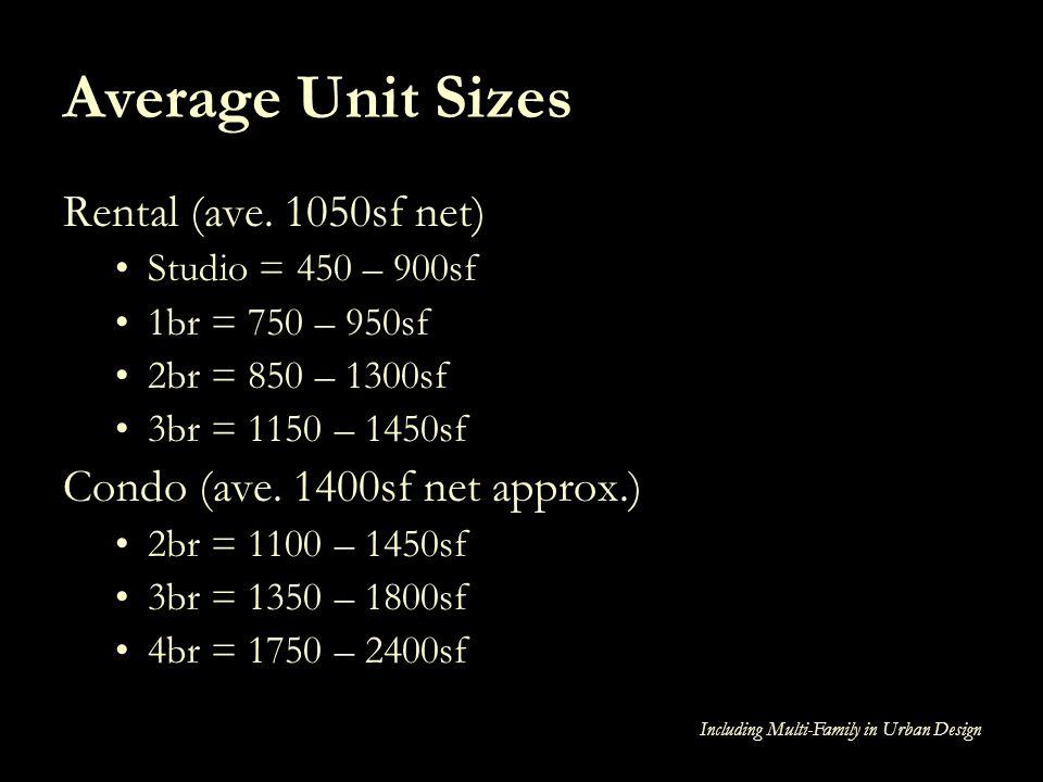 Including Multi-Family in Urban Design Average Unit Sizes Rental (ave. 1050sf net) Studio = 450 – 900sf 1br = 750 – 950sf 2br = 850 – 1300sf 3br = 115