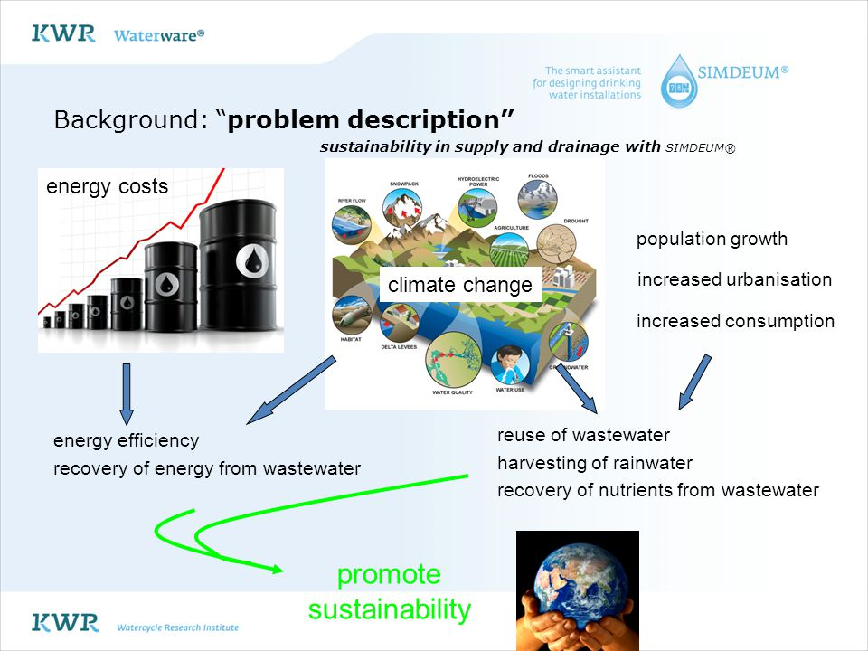 climate change Background: problem description sustainability in supply and drainage with SIMDEUM® energy costs energy efficiency recovery of energy f