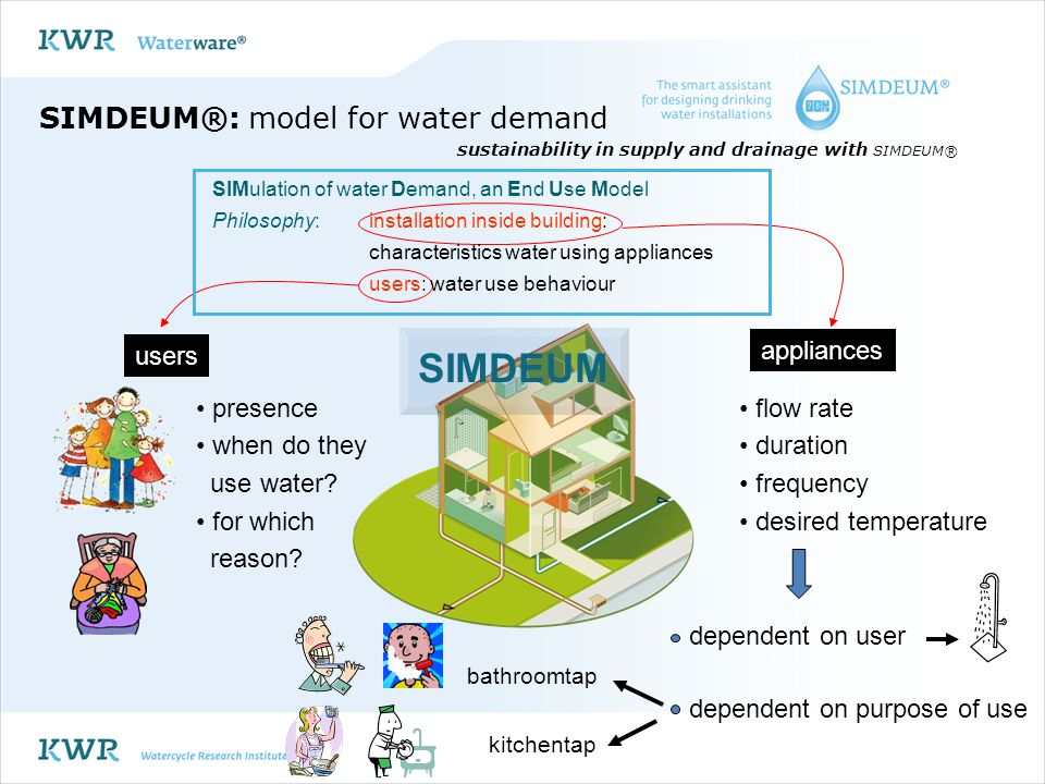 demand patterns at each tap during the day for cold AND hot water demand patterns for building during the day for cold AND hot water demand patterns for apartment building during the day for cold AND hot water SIMDEUM®: model for water demand sustainability in supply and drainage with SIMDEUM®